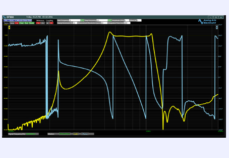 Frequency Response (Gain Phase) Analyzer