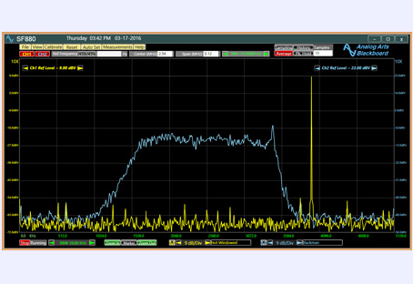 USB Spectrum Analyzer