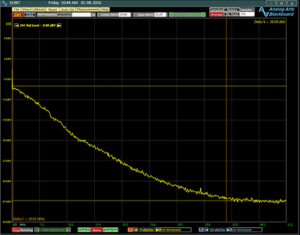 RC circuit frequency response on SL987 spectrum analyzer