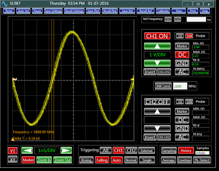 The accumulated jitter as shown on a PC oscilloscope