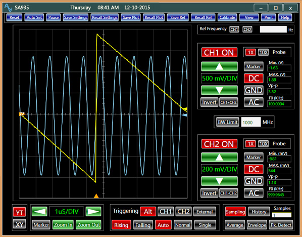 USB Oscilloscope Analog Arts SA935, The typical classical oscilloscope display