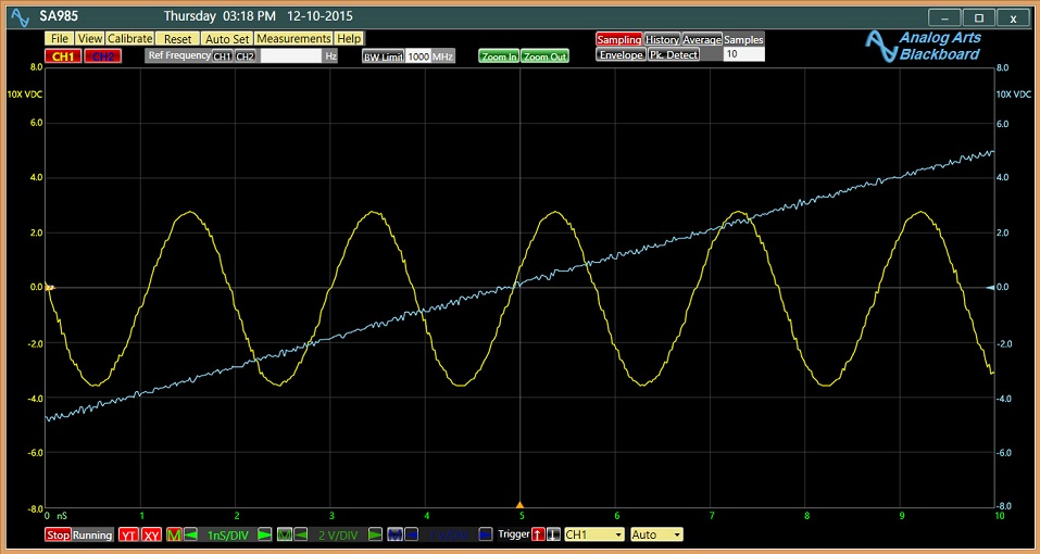 USB Oscilloscope Analog Arts SA985,  A 520 MHz signal displayed in the Blackboard style window
