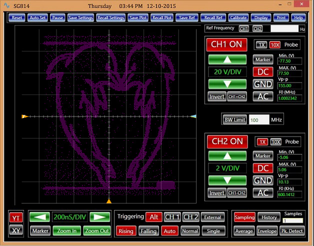 USB Oscilloscope Analog Arts SG814, Lissajous curves of dolphins on an oscilloscope