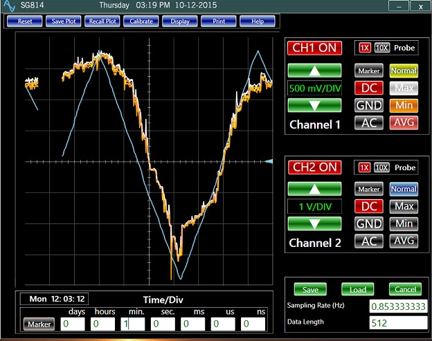USB Oscilloscope Analog Arts SG814, The data logger display of a slow signal