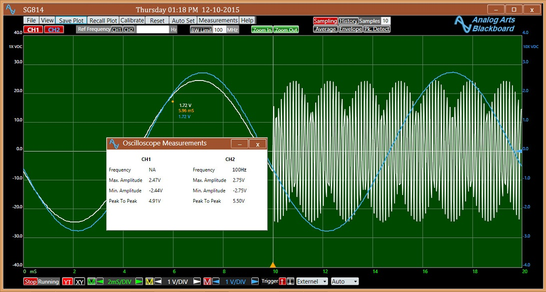 USB Oscilloscope Analog Arts SG814, The display of a signal generated by the arbitrary waveform generator