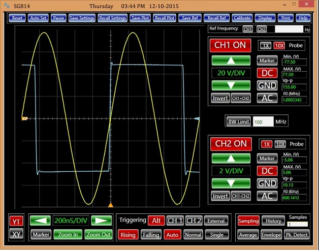 USB Oscilloscope Analog Arts SG814, The display of two signals with alternate triggering mode