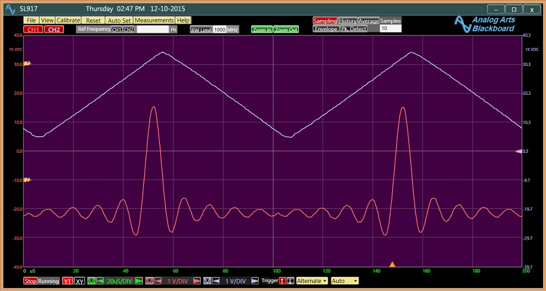 USB Oscilloscope Analog Arts SL917, A Blackboard style display of two typical signals