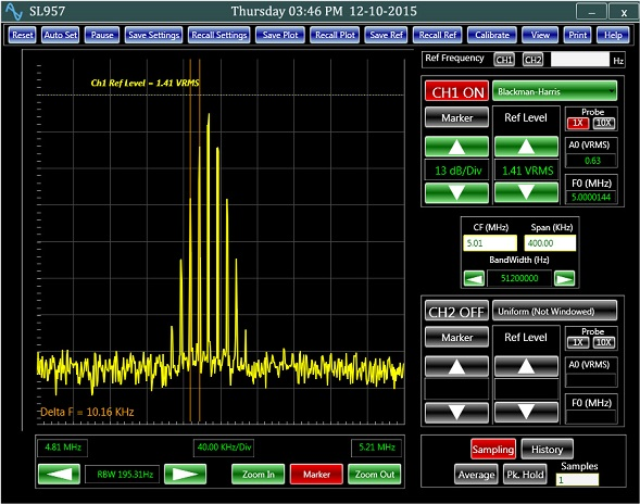 USB Oscilloscope Analog Arts SL957, Spectral analysis of a modulated signal