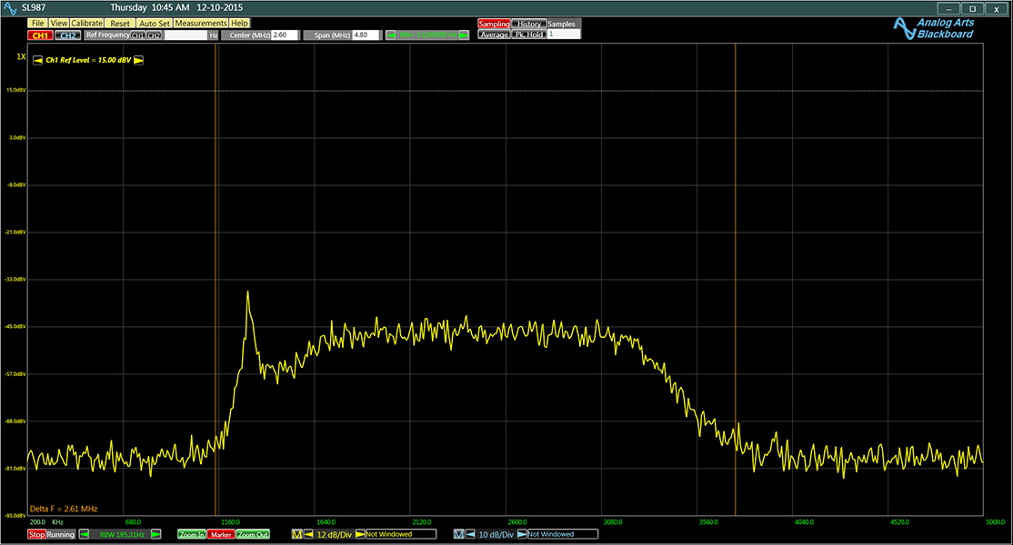 USB Oscilloscope Analog Arts SL987, Spectral analysis of a bandpass filter