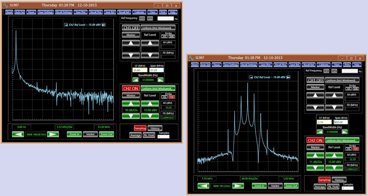 USB Oscilloscope Analog Arts SL987, Spectral analysis of a modulated signal using the zoom view