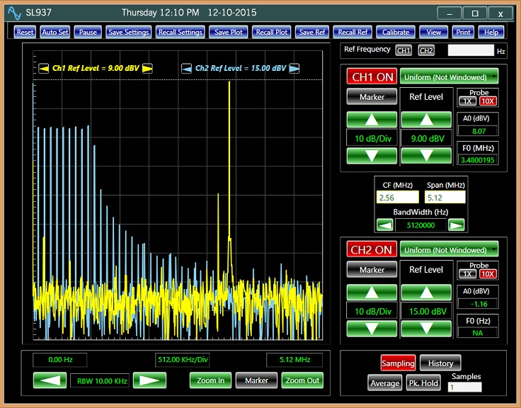 USB Spectrum Analyzer Analog Arts SL937, The classical spectral display of a sine wave and a Sinc function