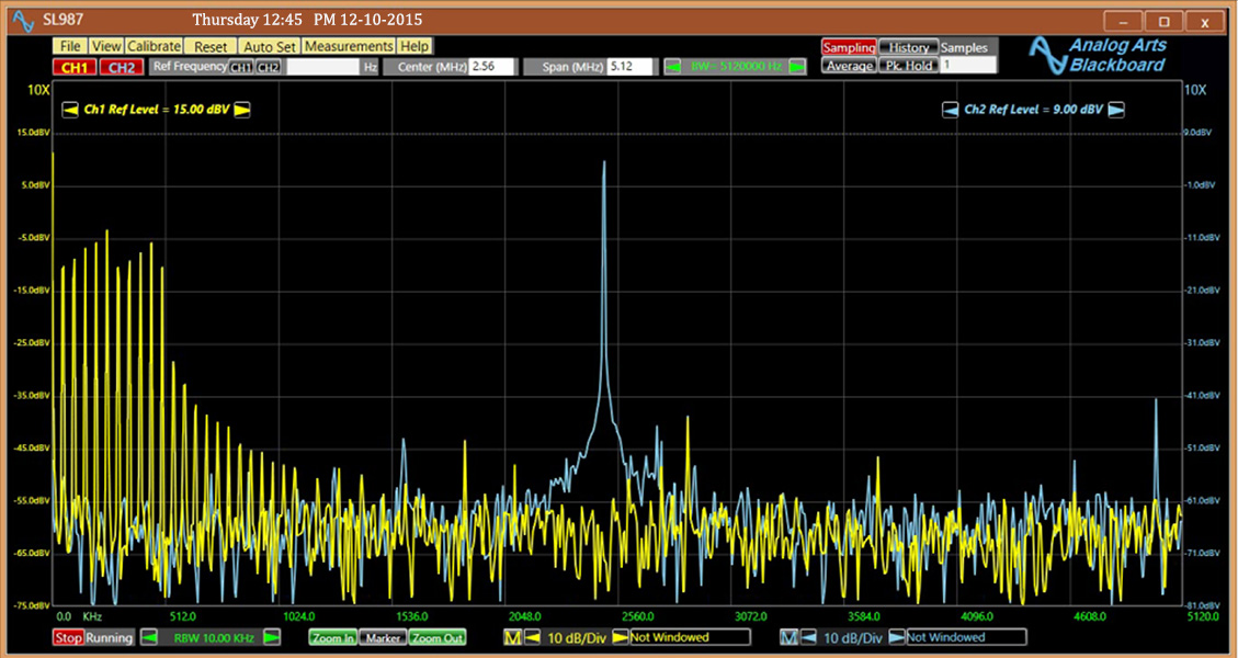 USB Spectrum Analyzer Analog Arts SL987, The frequency spectrum  display of a sine wave and a Sinc function