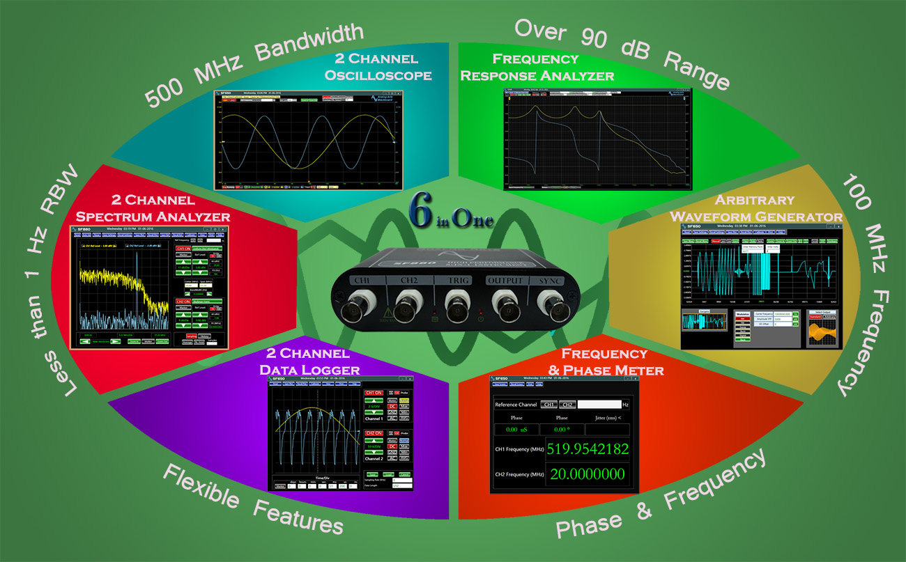 Frequency Response Analyzer : Affordable frequency response analyzer oscilloscope