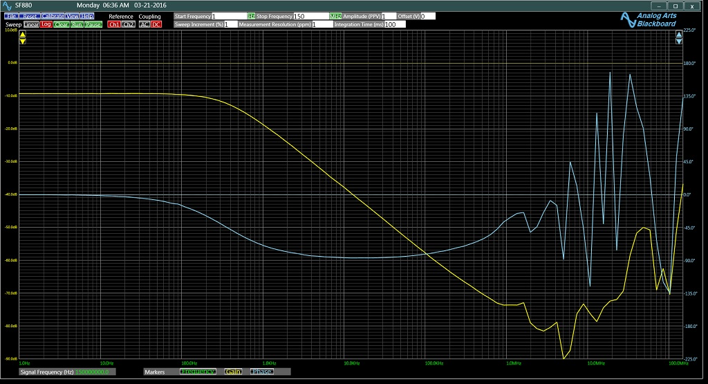 Magnitude and Phase Reponse of a Low Pass Filter on Analog Arts' Frequency Response Analyzer